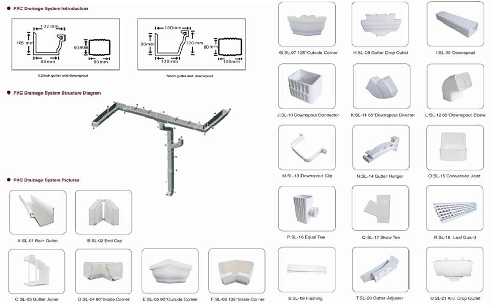 Gutter Accessories Home Depot Accessories Photos Sleavin Org